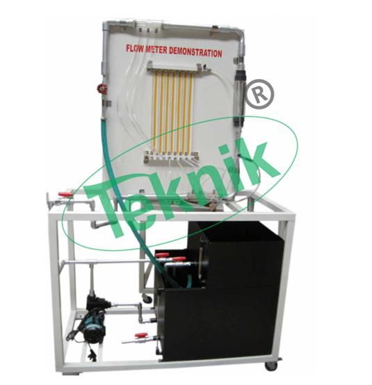 Mechanical-Engineering-Fluid-Mechnics-equipment-Flow-Meter-Demonstration-Unit