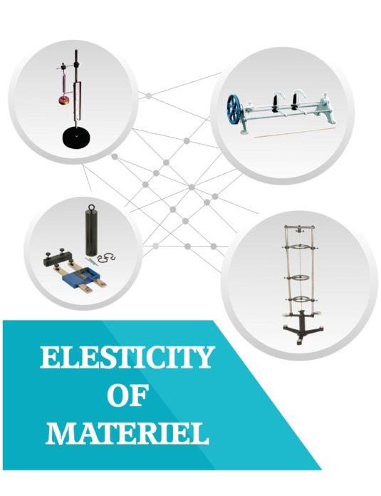 Elasticity of Material
