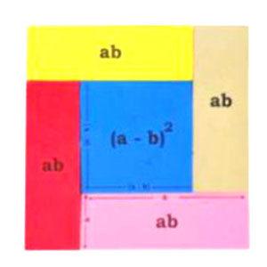 (A+B)2-(A-B)2=4ab