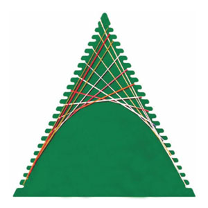 Construction-Of-Parabola