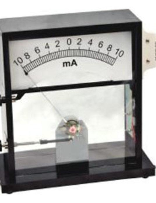 Demonstration-Meter